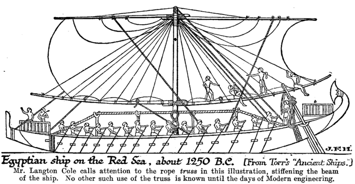 An Egyptian ship with a rope truss, the oldest known use of trusses. Trusses did not come into common use until the Roman era. Wells egyptian ship red sea.png