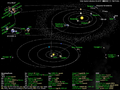 What's Up in the Solar System, active space probes 2015-02.png