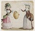 Women's costume 1787 VA.jpg