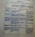 'MENTAL DEFICIENCY' (Amentia), FIFTH EDITION, 1929... IMG 3569 edited-24.jpg