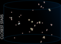 04-Closest Stars (LofE04250).png