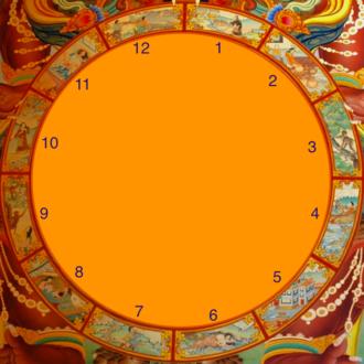 Pratītyasamutpāda - Image: 12 twelve nidanas on the outer rim of a bhavachakra Buddhism