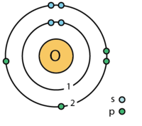 8 oxygen (O) Bohr model.png