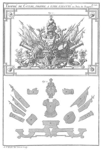 File:A-J Roubo - L'Art du Menuisier - Planche 305.png