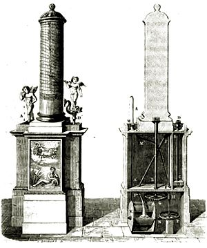 Ctesibius - Ctesibius' water clock, as visualized by the 17th-century French architect Claude Perrault