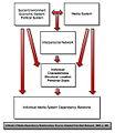 A Model of Media Dependency Relationships.jpeg