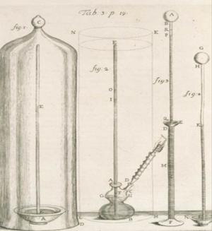 Accademia del Cimento - Instruments shown in the Saggi