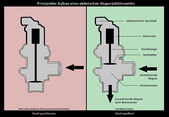 additionally hqdefault as well  additionally  together with heater control valve layout also 35866 full also  in addition  likewise 0900c152800820b7 also EN AudiA6C5 blok kapot as well . on 04 audi a4 vacuum diagram