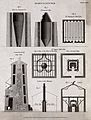 Agriculture; kilns, plans and vertical sections. Engraving b Wellcome V0024499EL.jpg