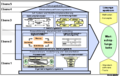 BPM-Framework.png