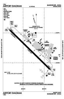 FAA airport diagram