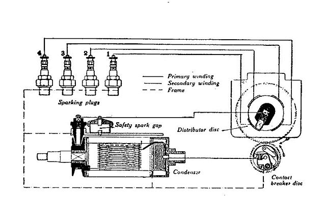 bendix ignition switch wiring diagram file:bosch magneto circuit (army service corps training ... bendix magnetos cap wire diagram #4