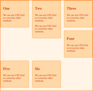 CSS grid layout - A depiction of a typical webpage layout using CSS floats.