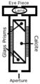Calcite-dichroscope.png
