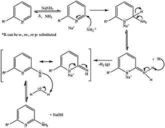 Chichibabin reaction - Image: Chichibabin mechanism