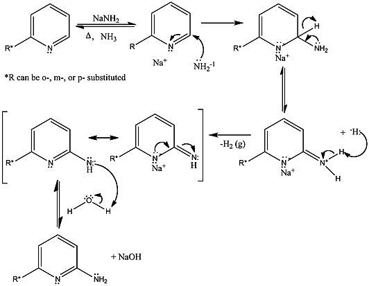 Chichibabin reaction - Wikipedia