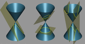 Conic sections 2-noeng.png