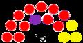 Consejo Legislativo del Estado Carabobo 2012 (por-partidos).png