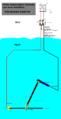 Corte subacuático con arco metálico y polaridad directa.png