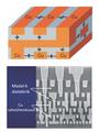 Cu vaheühendused ja madal-k dielektrik nende vahel.png