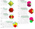 Cubic family polyhedra vertex figures in configuration matrices.png