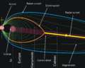 Currents in Jovian Magnetosphere.png