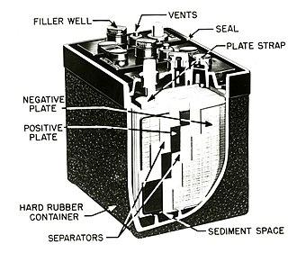 VRLA battery - Cutaway view of a 1953 automotive lead-acid battery
