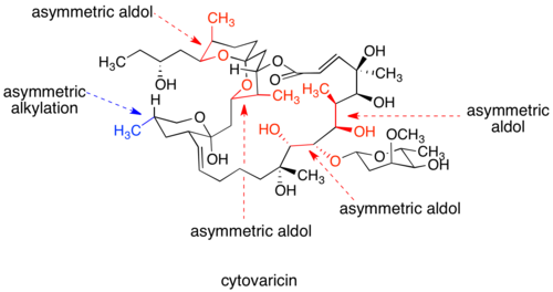 Cytovaricin analysis.png