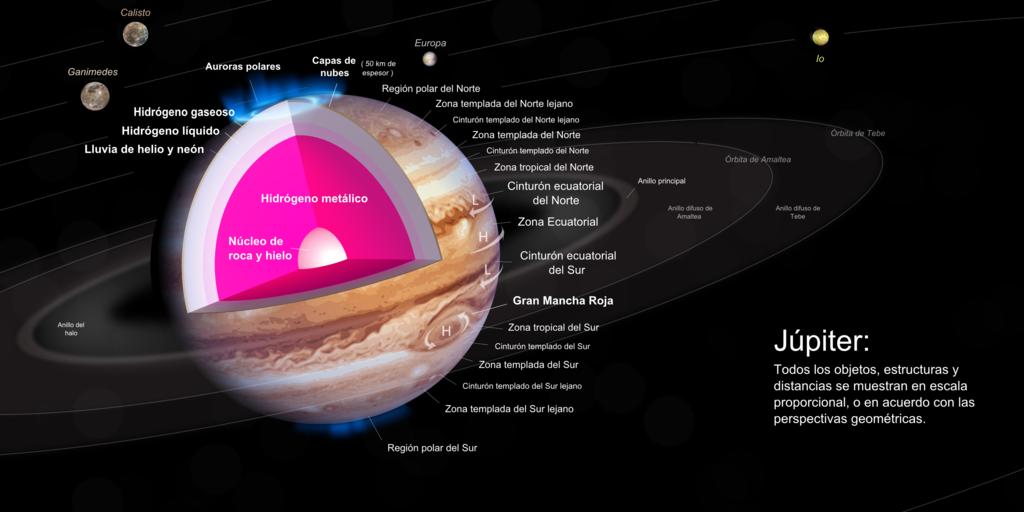 neptuno planeta yahoo dating