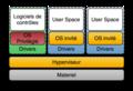 Diagramme ArchiHyperviseur.png