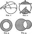 EB1911 Circle Figs 1-4.jpg
