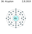 Electron shell 036 krypton.png