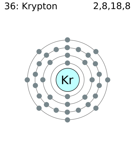 Krypton Element Bohr Diagram Schematics Wiring Diagrams