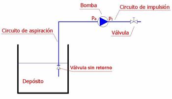 Ingenieria Mec 224 Nica