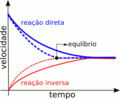 Equilibrio quimico e catalise.png