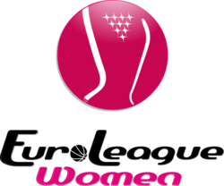 EuroLeagueWomen.png