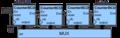 FPGAEtShields5.png