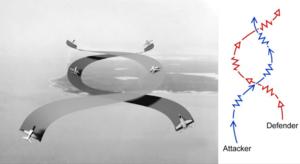 The Scissors - A diagram of the flat scissors.