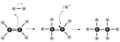 Formation of ethene.png