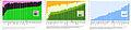 Fragmentation forestière 2013 graphs.jpg