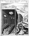 """G.H. Welsch """"Exercitatio de vena...""""; frontispiece Wellcome L0019269.jpg"""