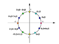 GI(11) trigonometric circle.png