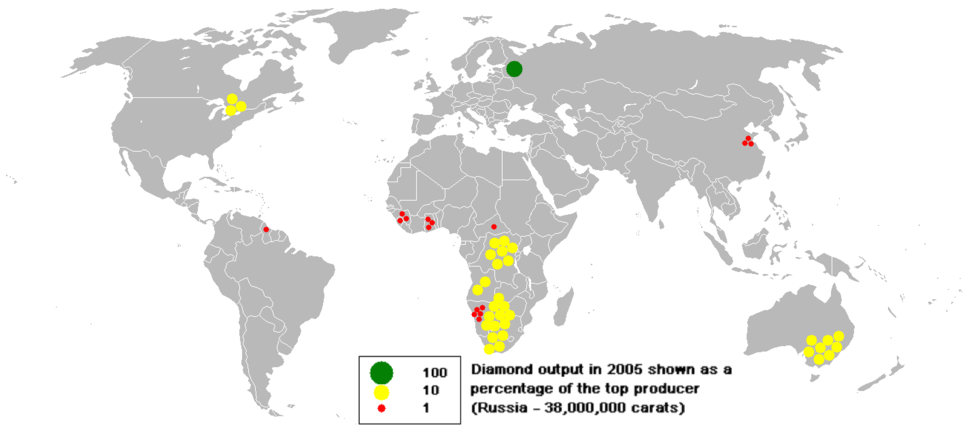 Global Diamond Output in 2005