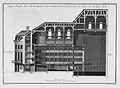 Hôtel des Comédiens du Roi - Coupe sur la longueur - Architecture françoise Tome2 Livre3 Ch4 Pl4 - Kyoto U.jpg