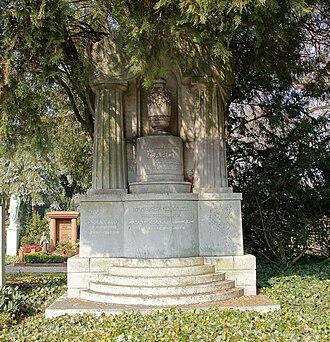 Heinrich Caro - Caro's grave in Mannheim