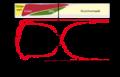 Haemoglobin-Ketten.png