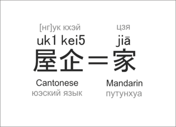 English: In Mandarin and Cantonese (Yue langua...