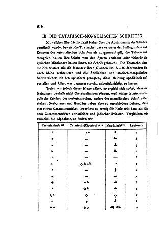 Mandaic script - Image: Illustrirte Geschichte der Schrift (Faulmann) 359