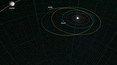 Delwedd:Juno spacecraft trajectory animation.webm