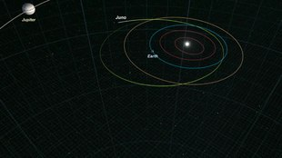 File:Juno spacecraft trajectory animation.webm
